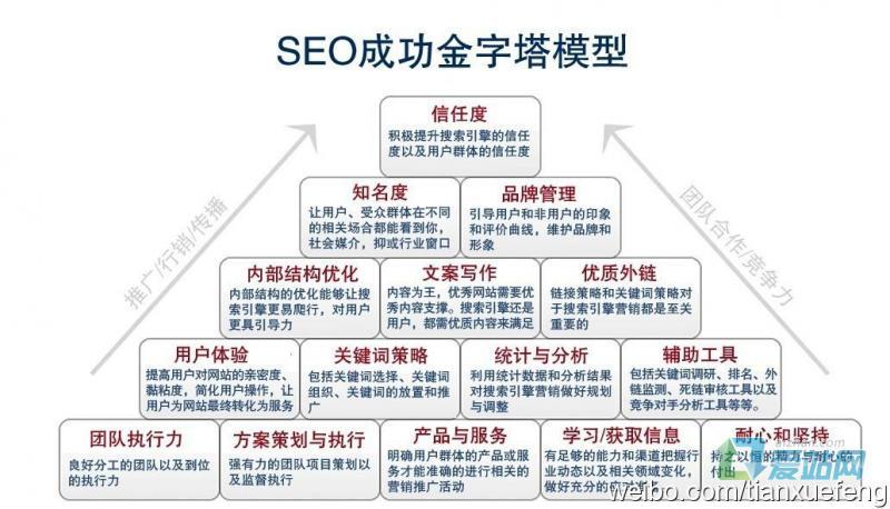 仙桃SEO:外贸seo是什么?