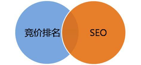 做了竞价的网站有必要做SEO优化吗:(图1)